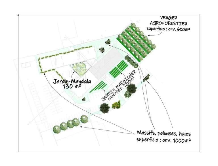 maraichage entreprise potager buesa verger agroforesterie jardin mandala
